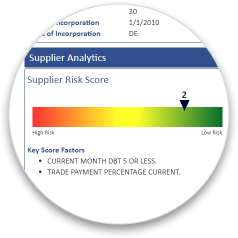 Supplier Risk Score circle graphic